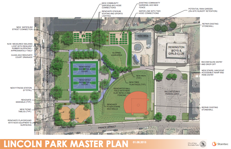 Lincoln & Feeney Park Master Plans Unveiled